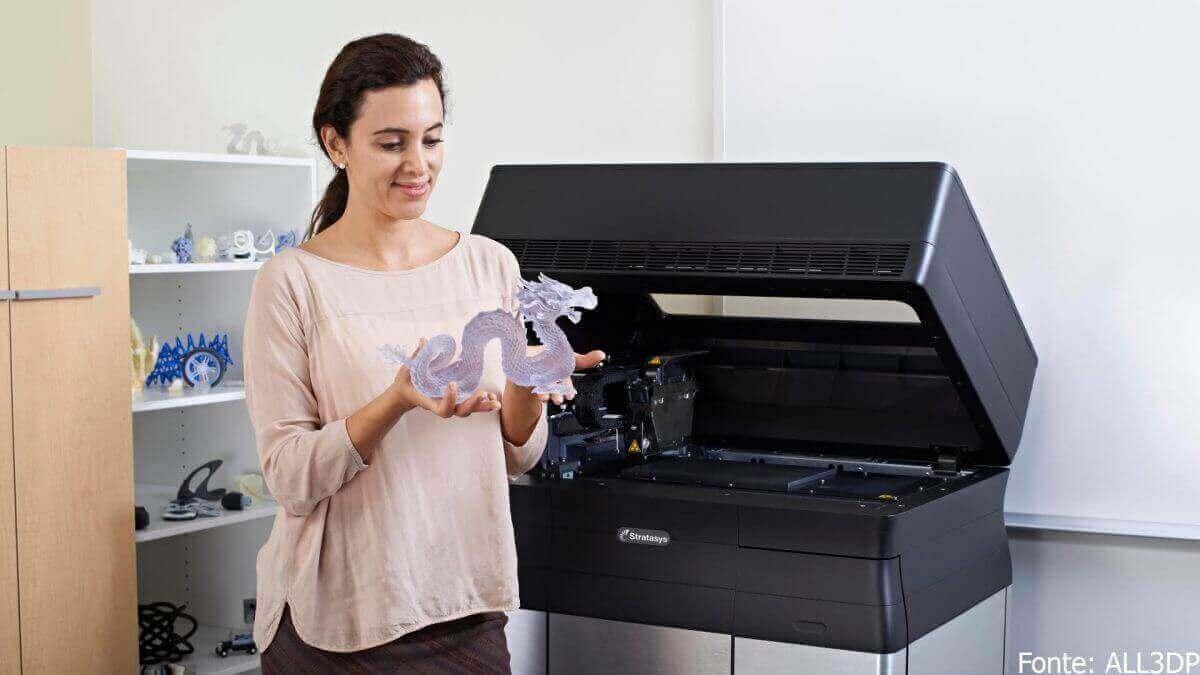 Impressão 3D, nova revolução industrial Impressão 3D, nova revolução industrial best industrial 3D printer fonte 1200x675